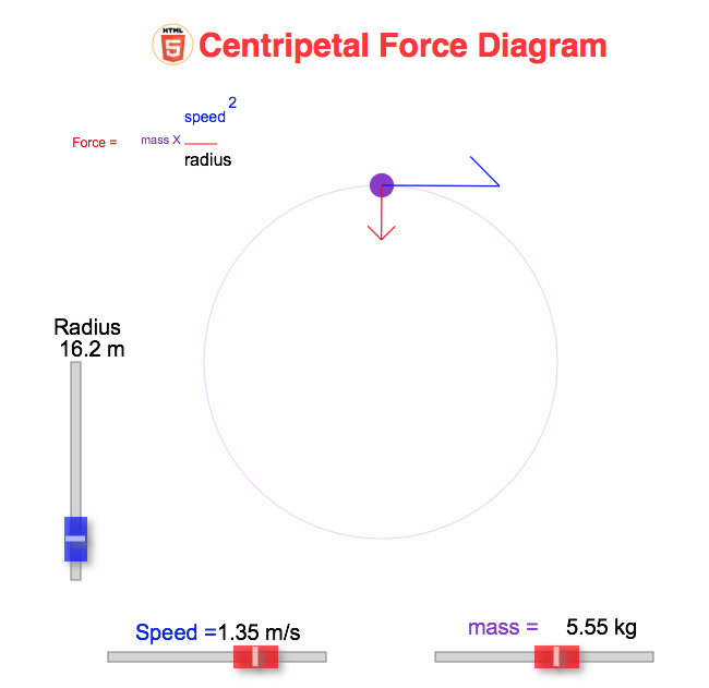 Picture of Centripetal Force applet