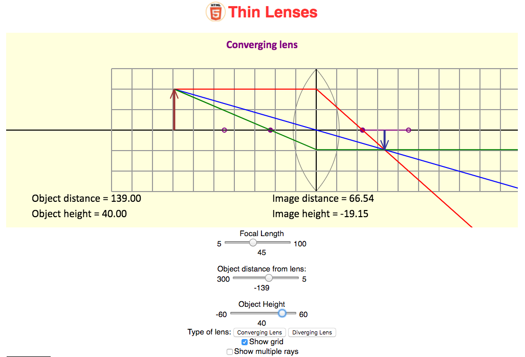 Picture of thin lens sim